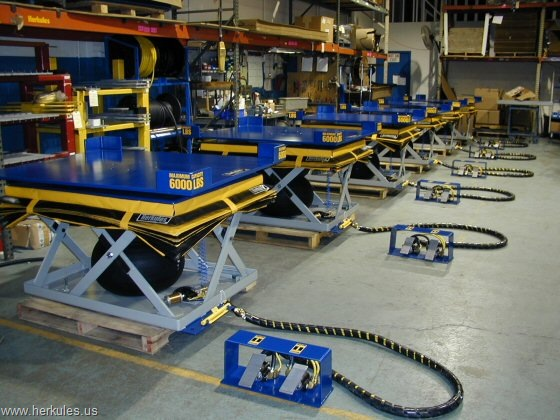 Michigan Lift Table Supplier Enkon