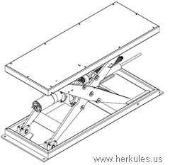 Ball Screw Electric Scissor Lift Table Benefits Enkon
