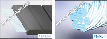 enkon-belt-drive-electric-cables